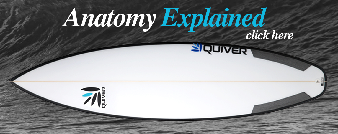 Anatomy of a Board